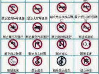 了解道路禁止符号  春节压岁钱少填罚款