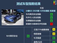 C-IASI电动车首测 小鹏G3安全性如何?