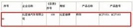 比亚迪L3现身新车目录 清晰谍照首曝!