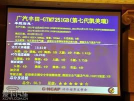 8款5星级  2012年首批C-NCAP成绩公布