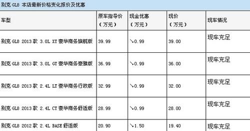 双11狂欢节 别克GL8奢华版优惠38000元