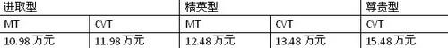 铃木锋驭本周傲世登场售10.98-15.48万