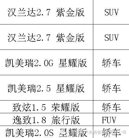 庆通广丰联合中升12品牌 与您相约星海