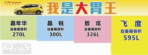 全第三代飞度上市抢鲜尝新会6月8日举行