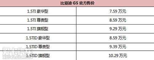 比亚迪G5