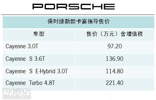 2015款保时捷 Cayenne售价97.2万元起