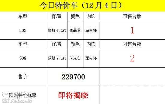 今日特价车型 东风标致508现车只有3台