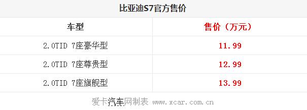 比亚迪S7正式上市售价11.99-13.99万元