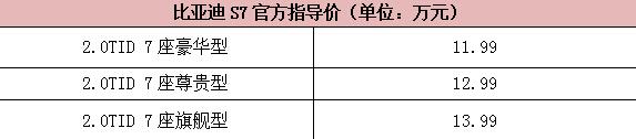 比亚迪S7全擎上市 售11.99万—13.99万
