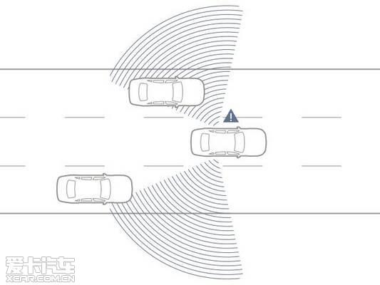 奔驰E 320 L创领同级最安全的智能座驾