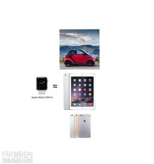 买Apple Watch绝不如买smart的4大理由