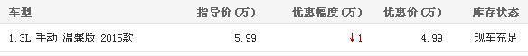 雪佛兰赛欧3全省首降4.99万起仅限10台