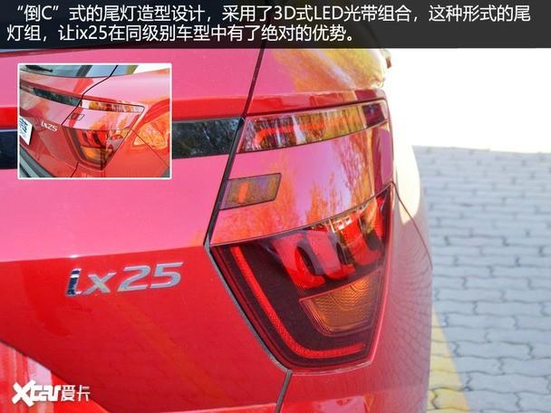 实拍全新北京现代ix25