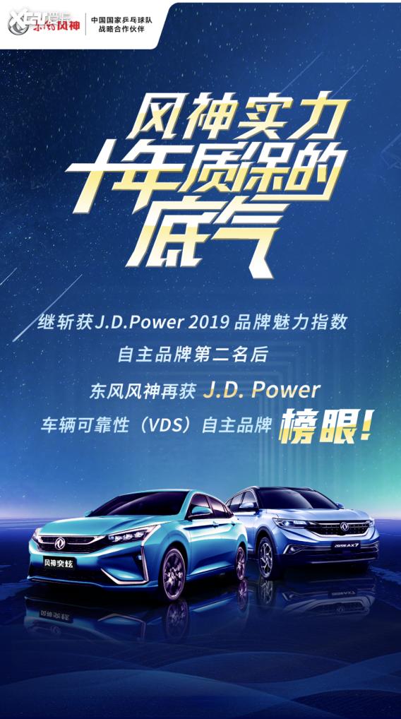 东风风神荣获J.D.Power 2019(VDS)自主品牌第二名