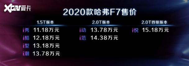 智控未来 2020款哈弗F7震撼来袭