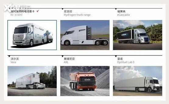 """现代商用车荣获""""国际年度卡车创新奖"""""""