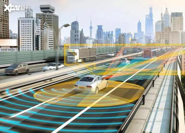 2019汽车创新科技盘点,谁将影响潮水的方向?