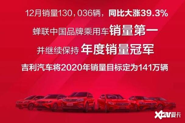 吉利汽车2019年总销量超136万辆