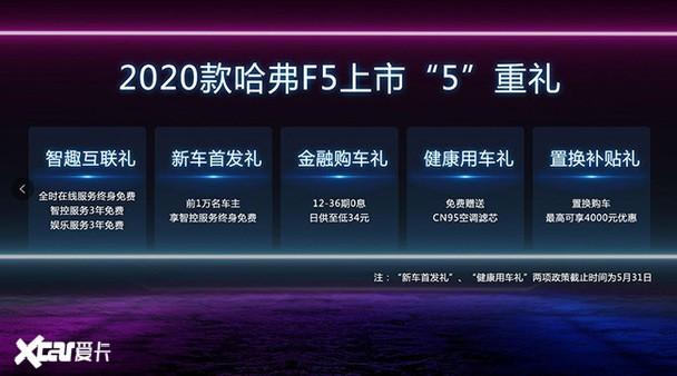 2020款哈弗F5新车到店下单尽享5重礼遇