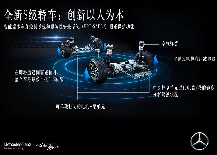 新一代奔驰S级安全配置曝光 9月2日发布